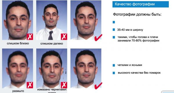 Требования к фотографии на визу, Фото emigranto.ru