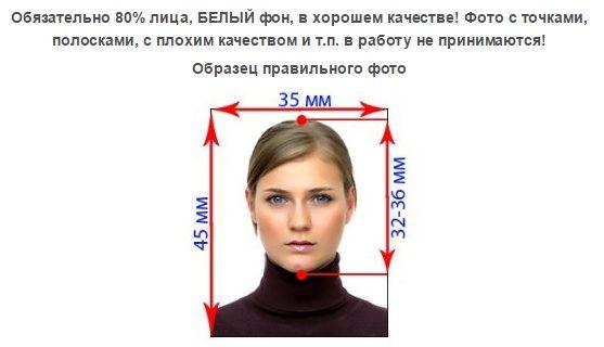 Оформление фотографии на визу, Фото vizaweek.ru